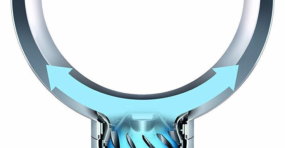 Ventilatori dyson quale modello scegliere il blog di for Generatori silenziati per camper